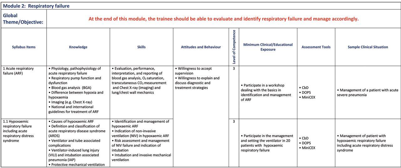 respiratory critical care hermes  european curriculum