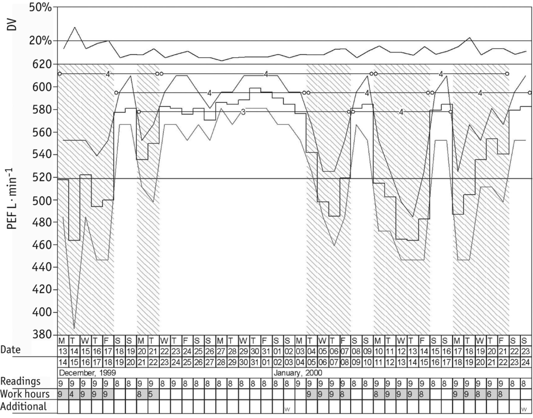 Spirometry: step by step | European Respiratory Society