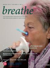 Breathe: 8 (3)